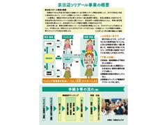 講演会「一つ屋根の下に暮らす高齢者と若者の共同生活ー大学生を街の一員に」主催:京田辺市(2021/9/25)